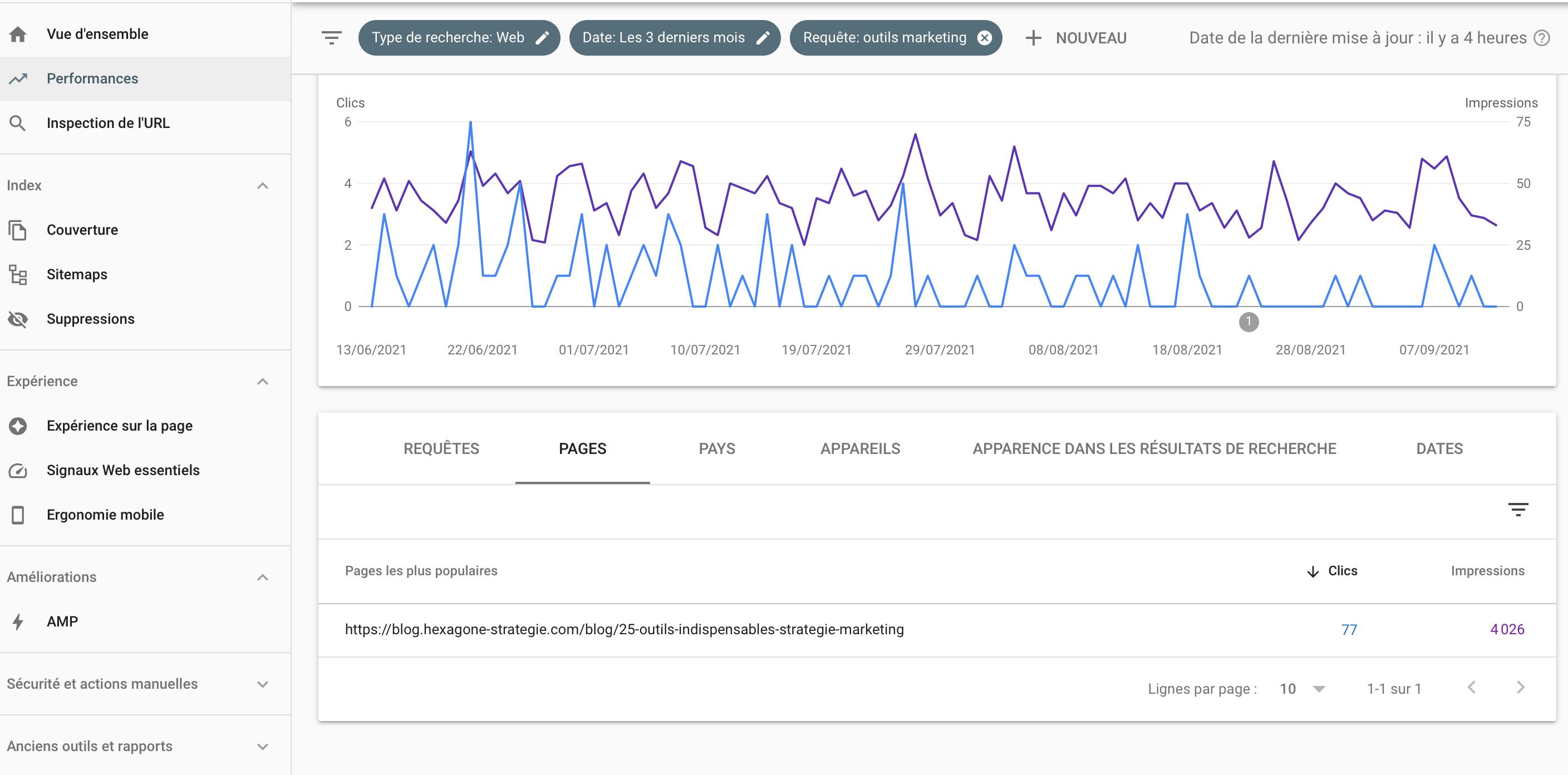 Analyser la performance de son site web 9