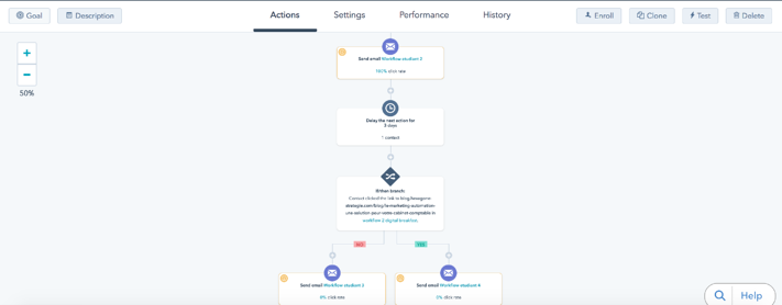 Exemple workflow Hexagone Strategie w/ Hubspot