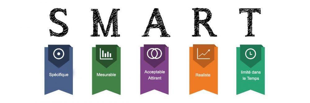 Définissez des objectifs SMART